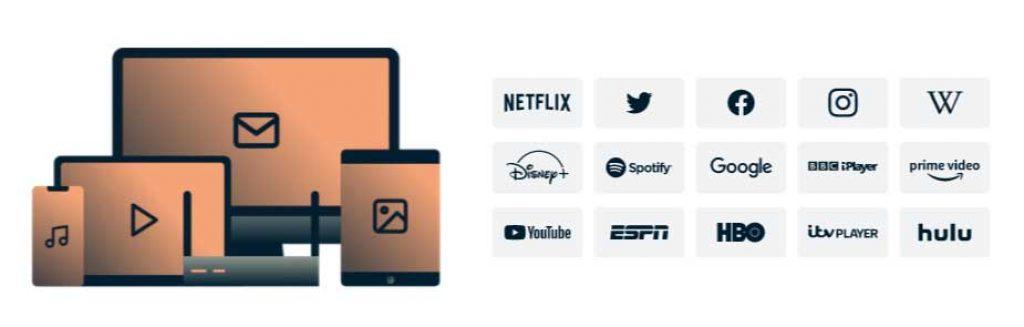 appareils et services streaming avec expressvpn